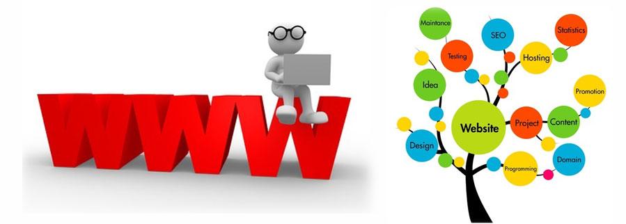 low cost website design